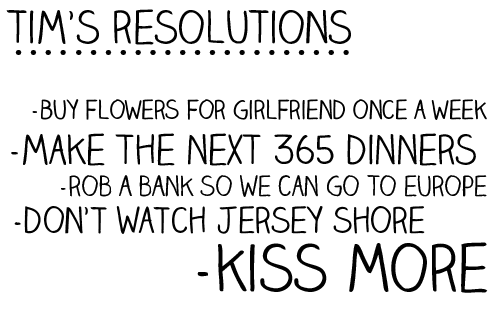 tims2013resolution