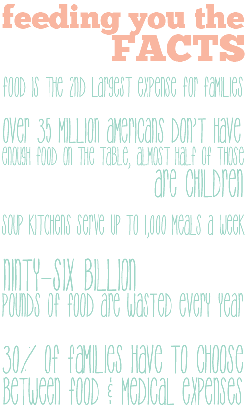 the facts on food